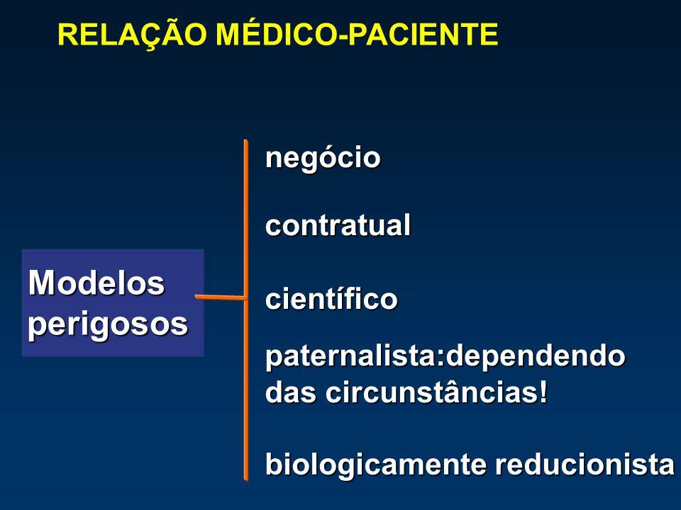 Modelos RELAÇÃO MÉDICO-PACIENTE negócio contratual perigosos