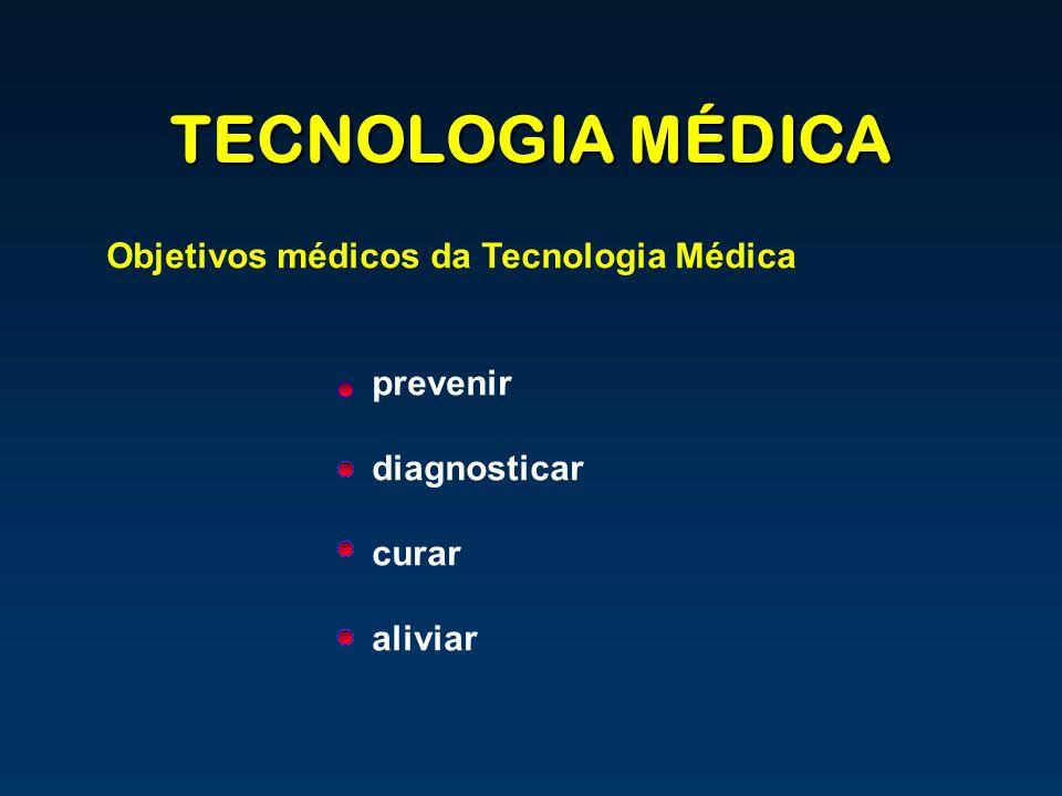 TECNOLOGIA MÉDICA Objetivos médicos da Tecnologia Médica prevenir