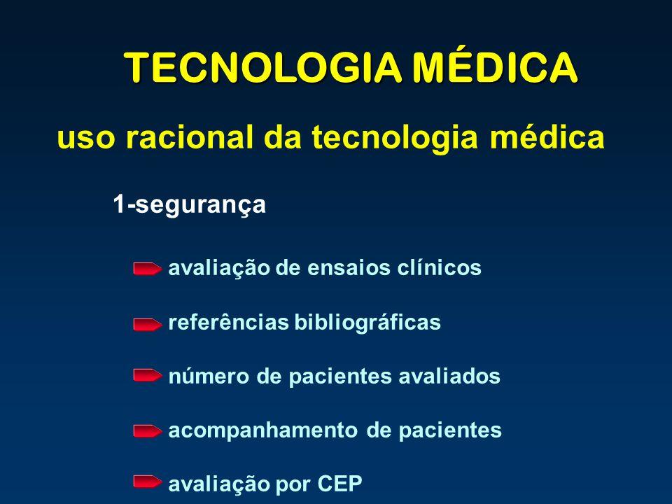TECNOLOGIA MÉDICA uso racional da tecnologia médica 1-segurança