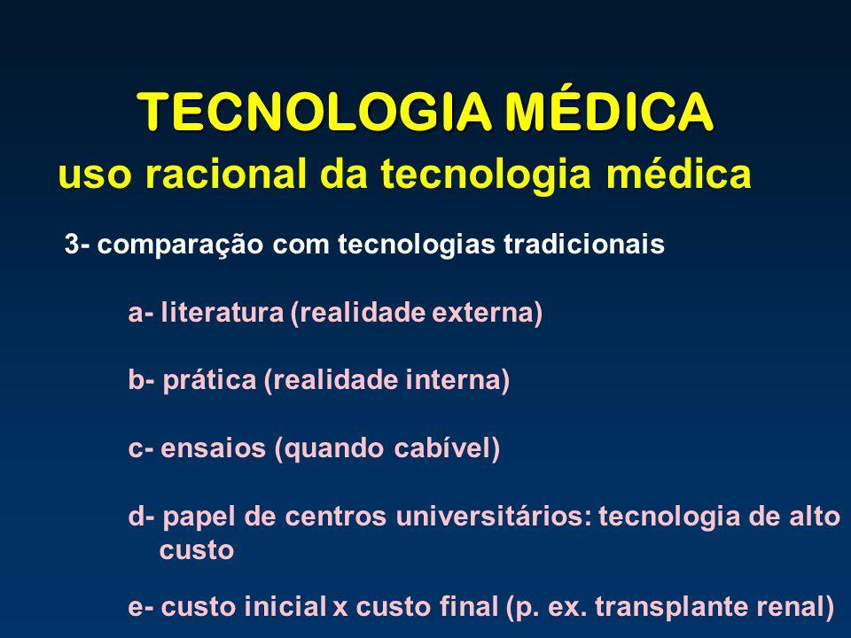 TECNOLOGIA MÉDICA uso racional da tecnologia médica