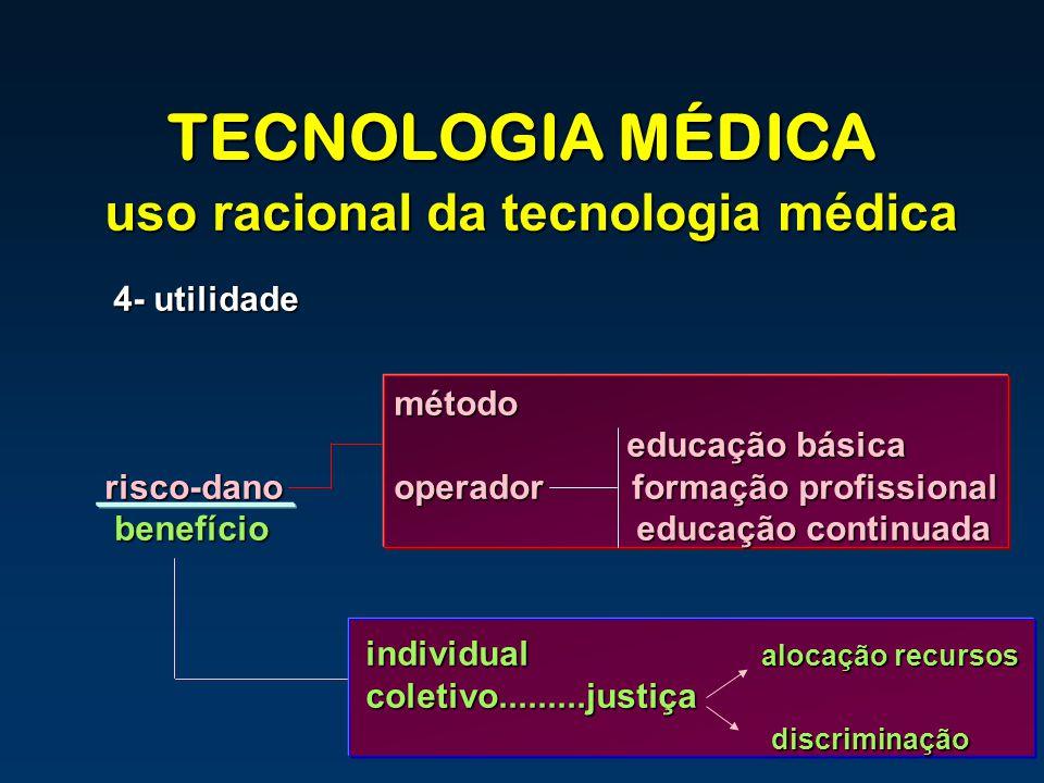 TECNOLOGIA MÉDICA uso racional da tecnologia médica 4- utilidade