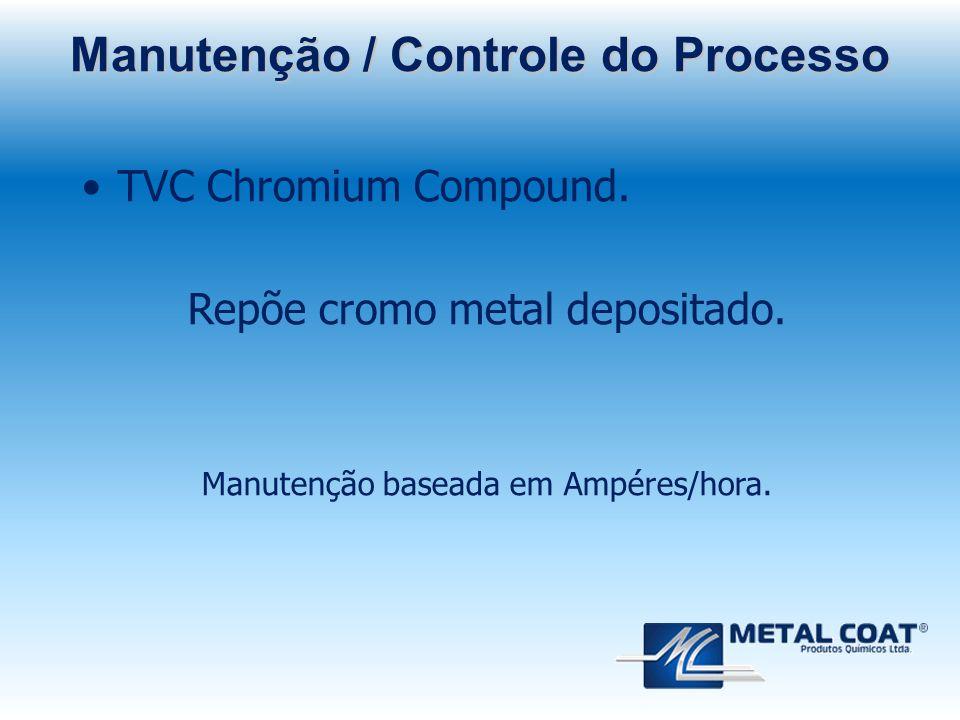 Manutenção / Controle do Processo