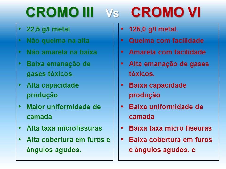 CROMO III Vs CROMO VI 22,5 g/l metal Não queima na alta