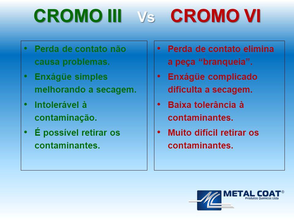 CROMO III Vs CROMO VI Perda de contato não causa problemas.