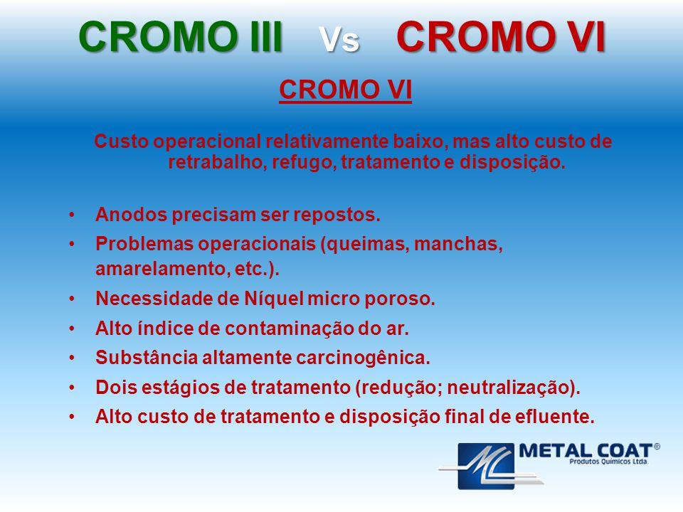 CROMO III Vs CROMO VI CROMO VI