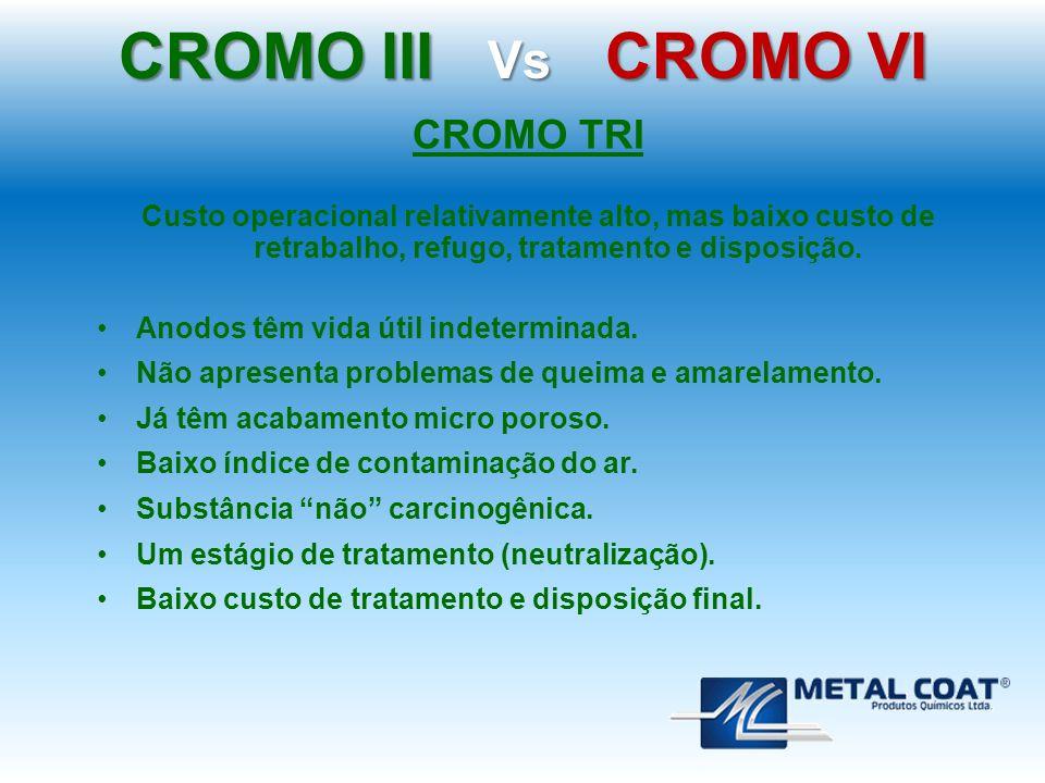 CROMO III Vs CROMO VI CROMO TRI