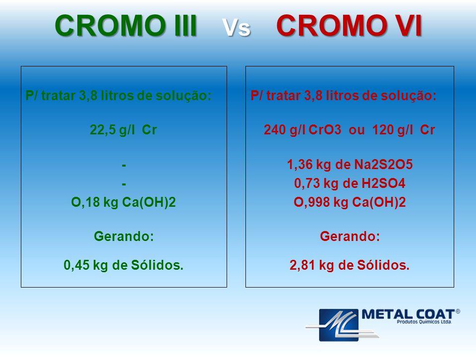 CROMO III Vs CROMO VI P/ tratar 3,8 litros de solução: 22,5 g/l Cr -