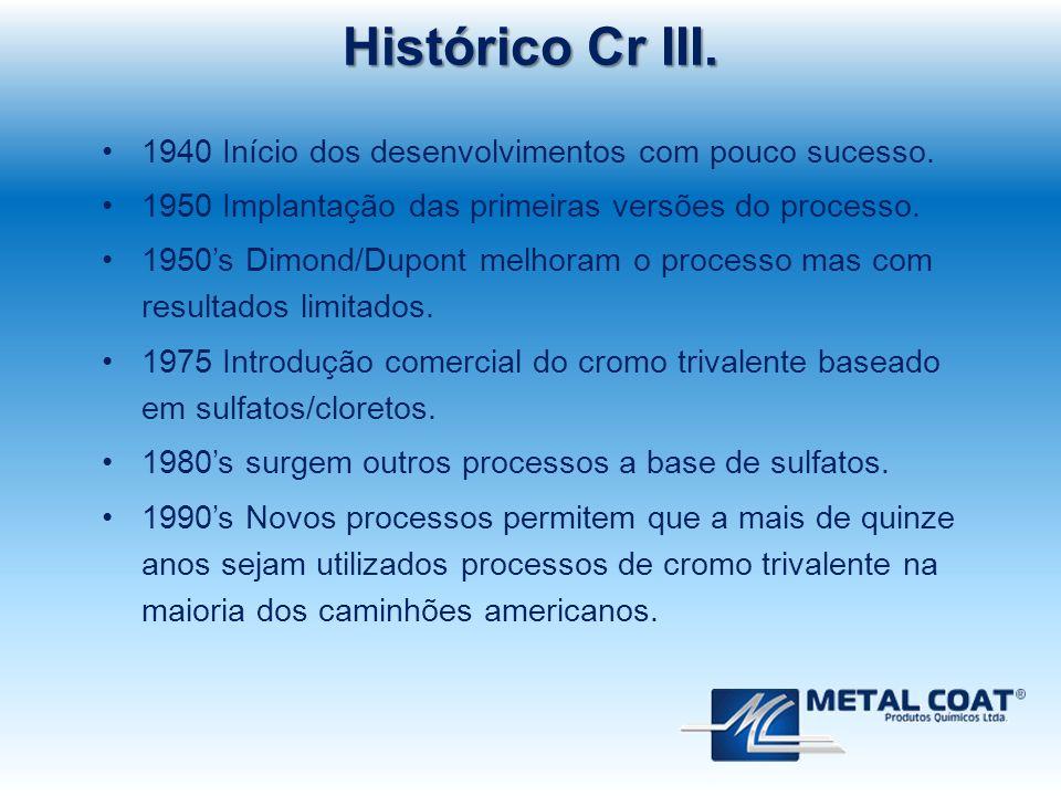 Histórico Cr III. 1940 Início dos desenvolvimentos com pouco sucesso.
