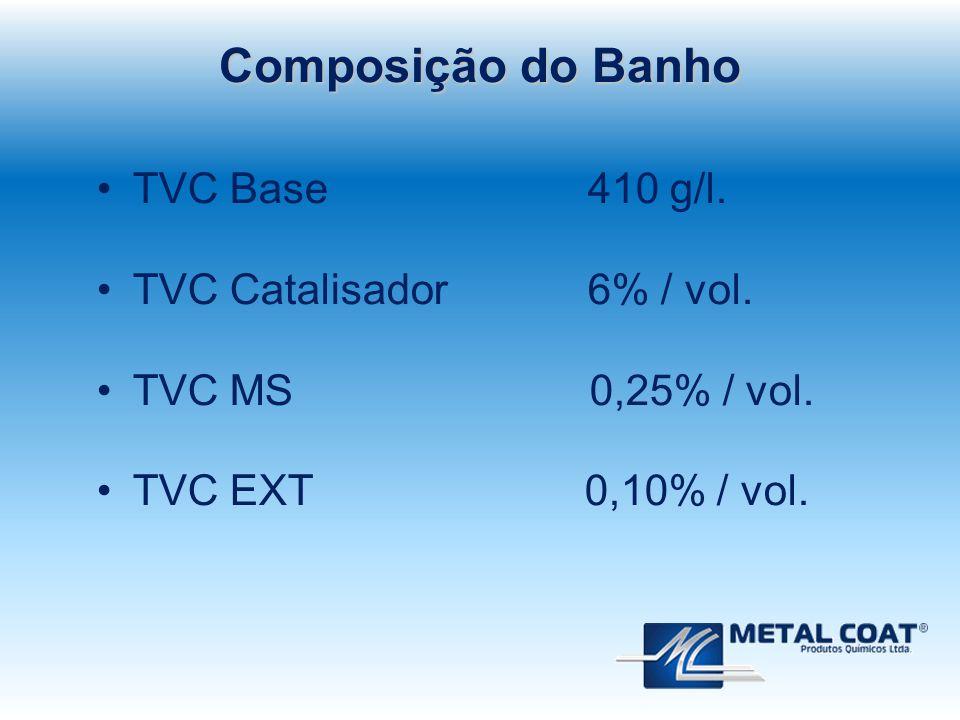 Composição do Banho TVC Base 410 g/l. TVC Catalisador 6% / vol.
