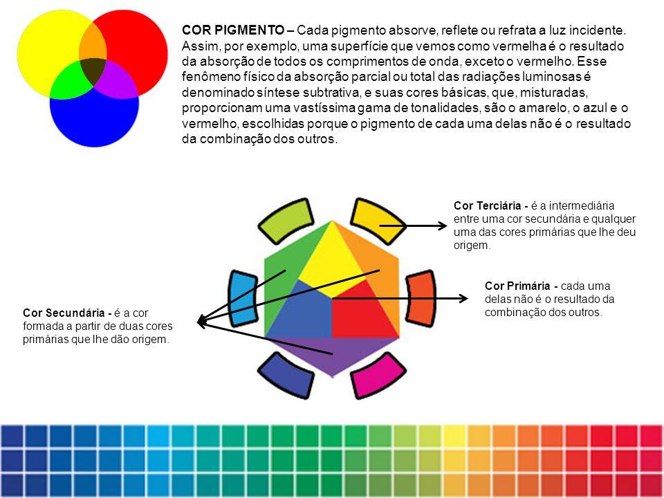 COR PIGMENTO – Cada pigmento absorve, reflete ou refrata a luz incidente. Assim, por exemplo, uma superfície que vemos como vermelha é o resultado da absorção de todos os comprimentos de onda, exceto o vermelho. Esse fenômeno físico da absorção parcial ou total das radiações luminosas é denominado síntese subtrativa, e suas cores básicas, que, misturadas, proporcionam uma vastíssima gama de tonalidades, são o amarelo, o azul e o vermelho, escolhidas porque o pigmento de cada uma delas não é o resultado da combinação dos outros.