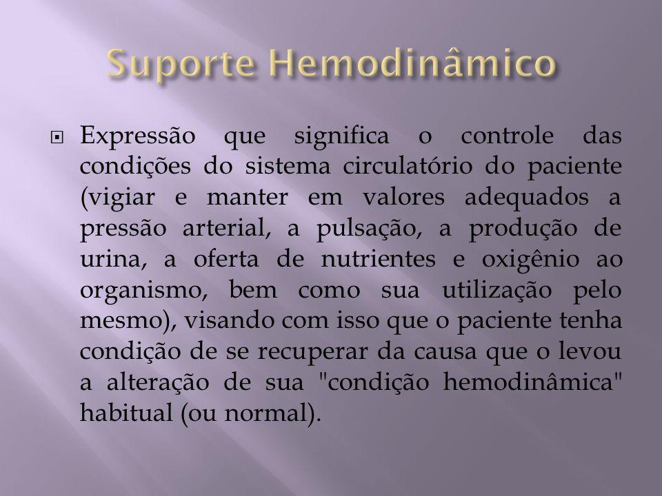 Suporte Hemodinâmico