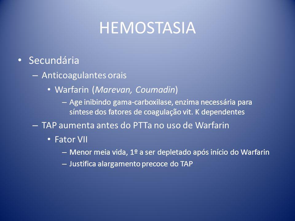 HEMOSTASIA Secundária Anticoagulantes orais
