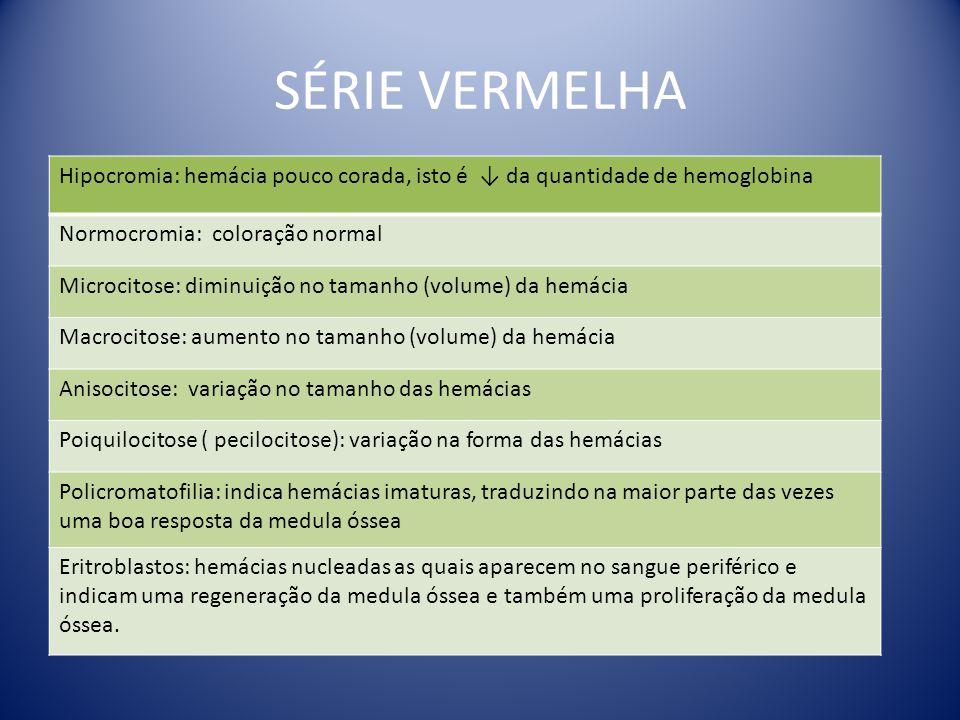 SÉRIE VERMELHA Hipocromia: hemácia pouco corada, isto é ↓ da quantidade de hemoglobina. Normocromia: coloração normal.