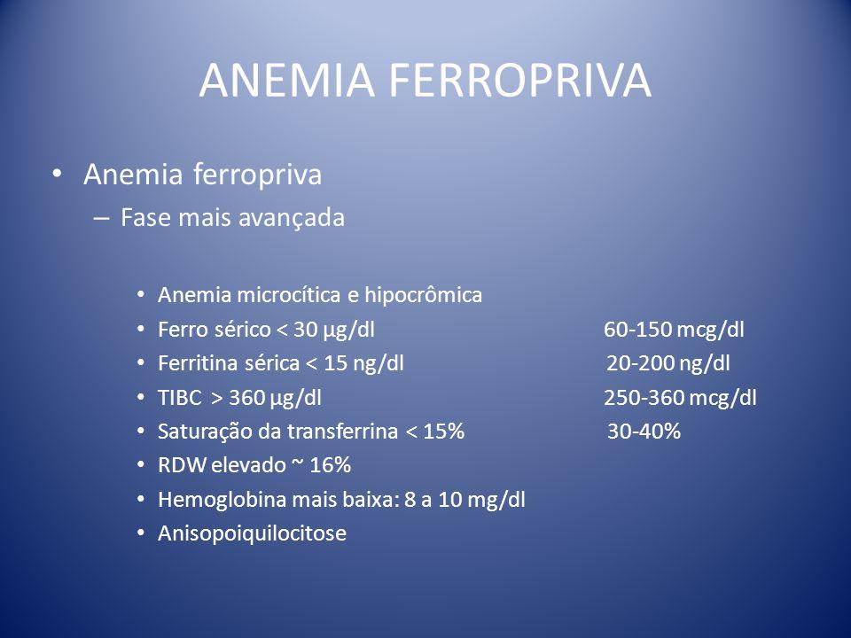 ANEMIA FERROPRIVA Anemia ferropriva Fase mais avançada