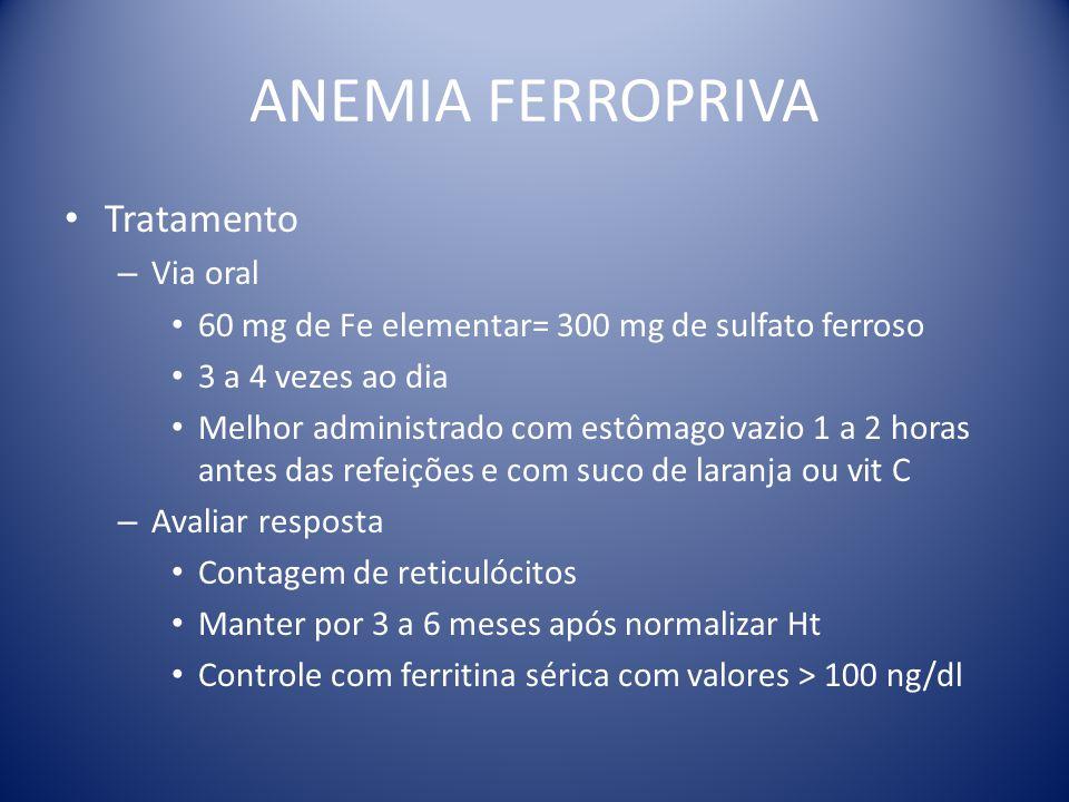 ANEMIA FERROPRIVA Tratamento Via oral