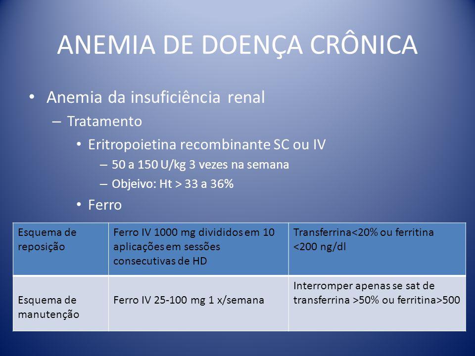 ANEMIA DE DOENÇA CRÔNICA