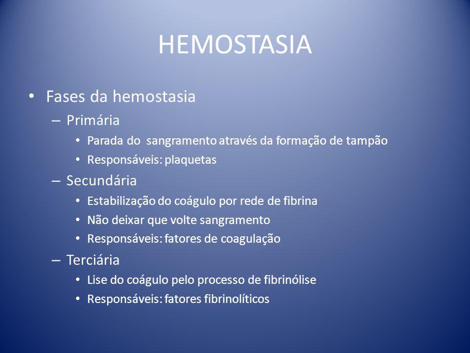 HEMOSTASIA Fases da hemostasia Primária Secundária Terciária