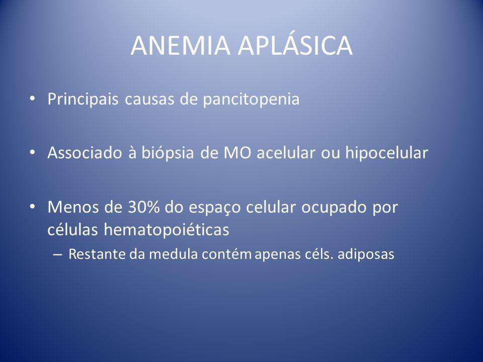 ANEMIA APLÁSICA Principais causas de pancitopenia