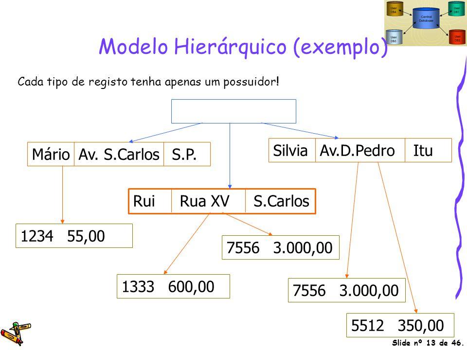 Modelo Hierárquico (exemplo)