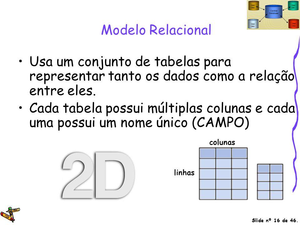 Modelo Relacional Usa um conjunto de tabelas para representar tanto os dados como a relação entre eles.