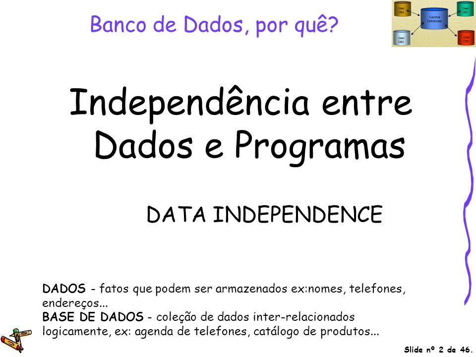 Independência entre Dados e Programas