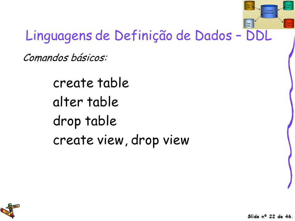 Linguagens de Definição de Dados – DDL