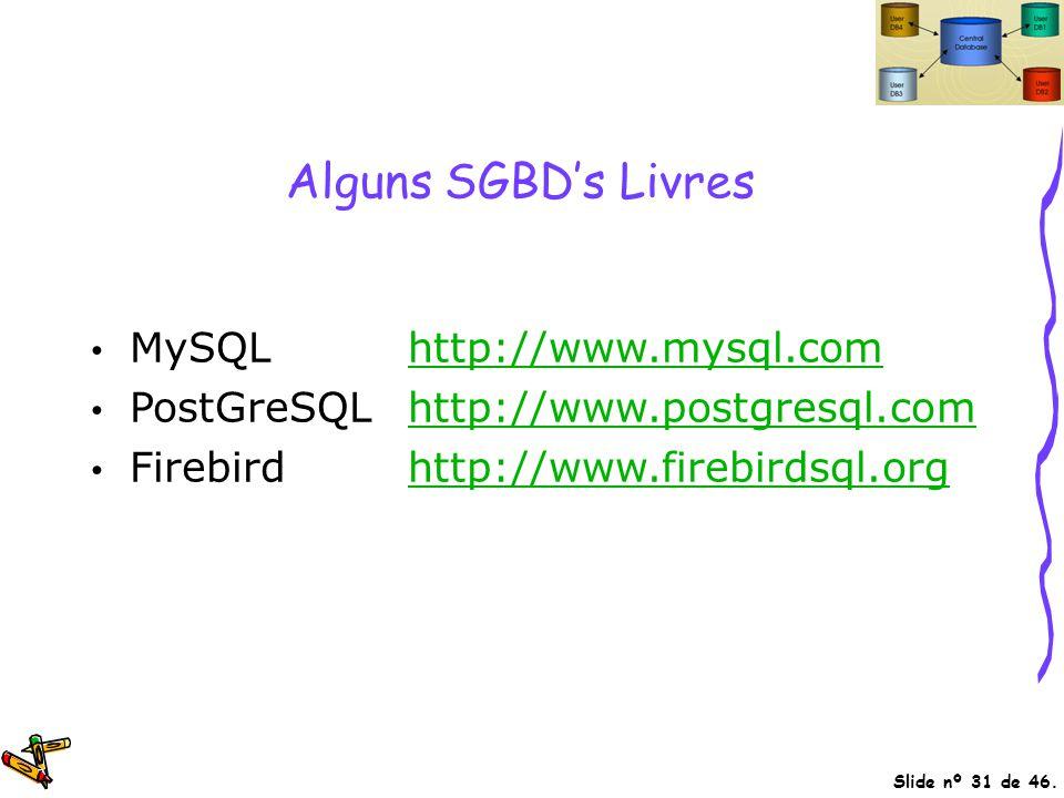 Alguns SGBD's Livres MySQL http://www.mysql.com