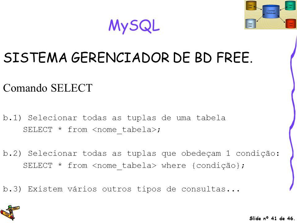 MySQL SISTEMA GERENCIADOR DE BD FREE. Comando SELECT
