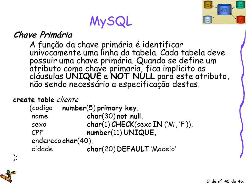 MySQL Chave Primária.