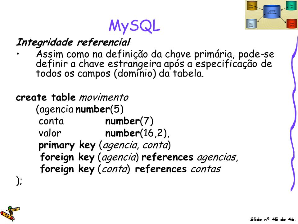 MySQL Integridade referencial