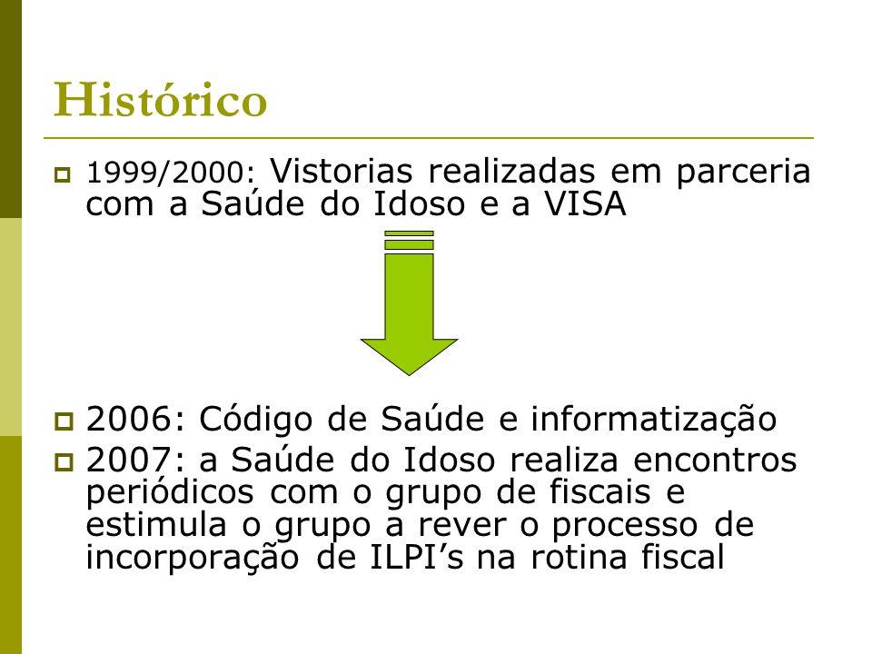 Histórico 2006: Código de Saúde e informatização