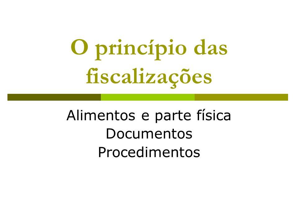 O princípio das fiscalizações