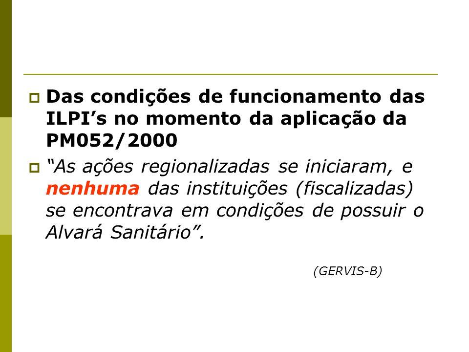 Das condições de funcionamento das ILPI's no momento da aplicação da PM052/2000