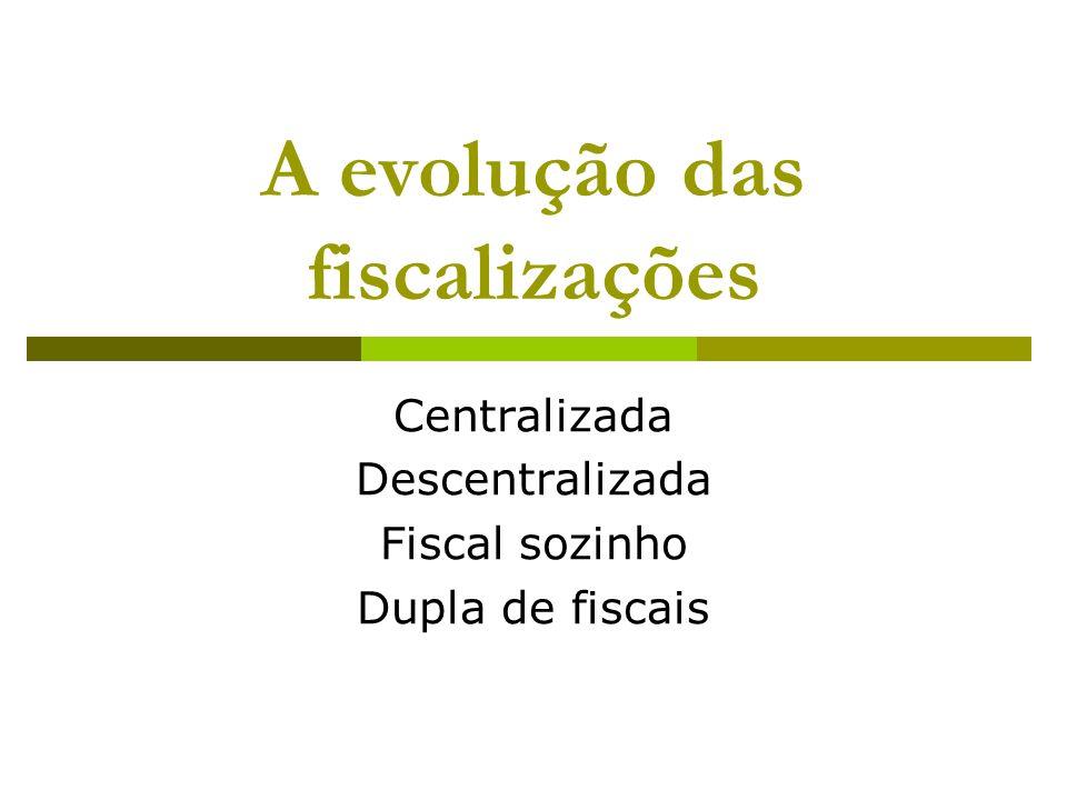 A evolução das fiscalizações