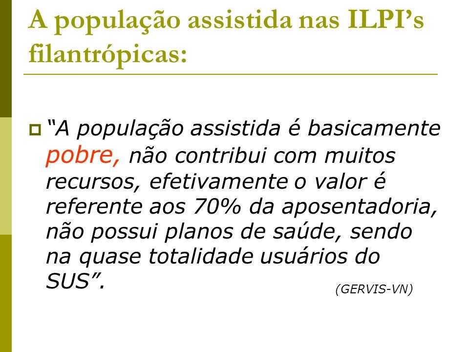 A população assistida nas ILPI's filantrópicas: