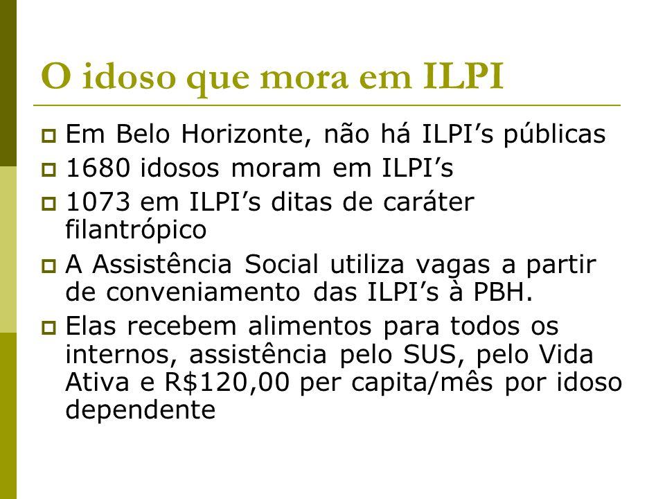 O idoso que mora em ILPI Em Belo Horizonte, não há ILPI's públicas