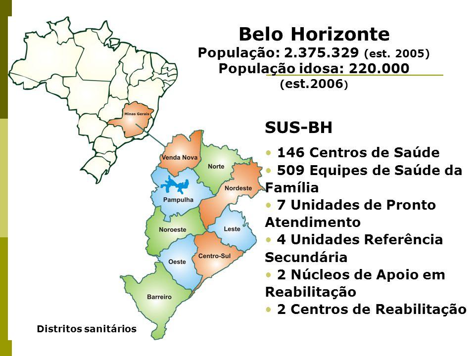 População idosa: 220.000 (est.2006)