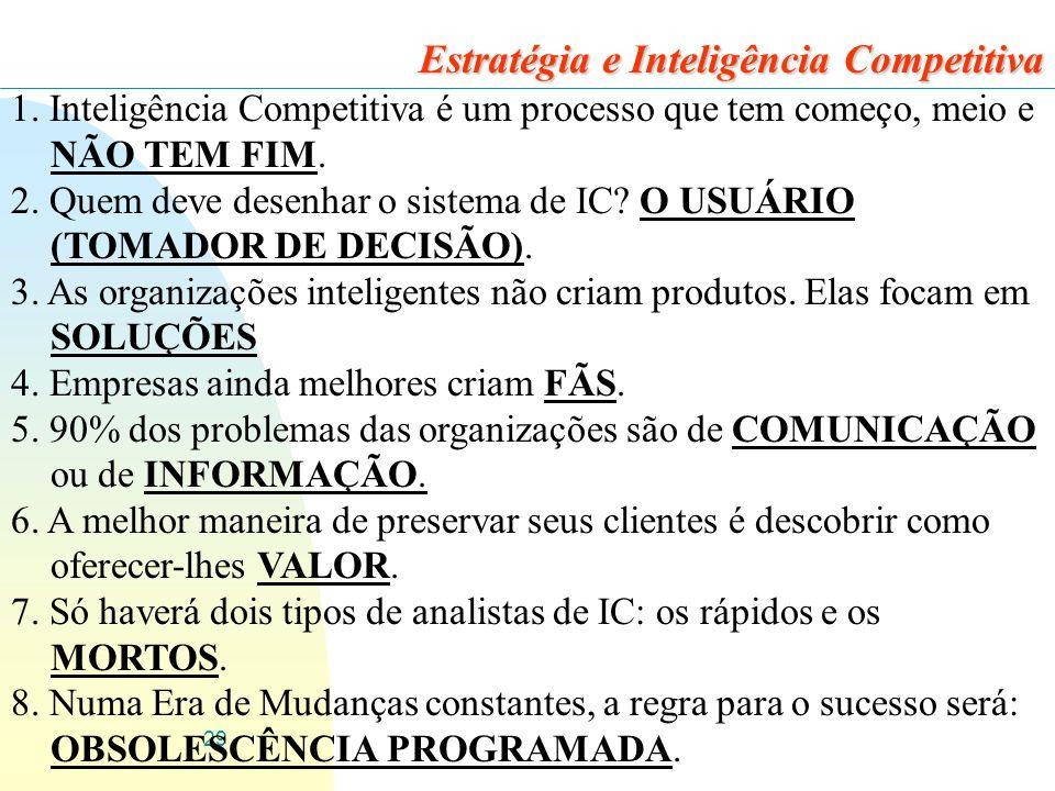 Estratégia e Inteligência Competitiva