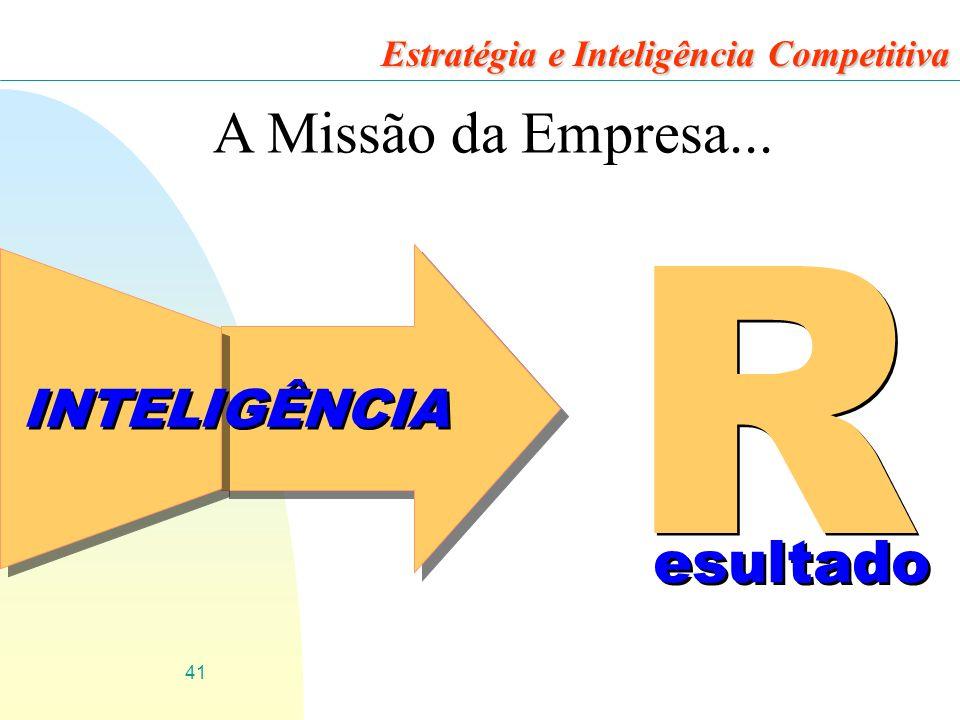 R A Missão da Empresa... esultado INTELIGÊNCIA