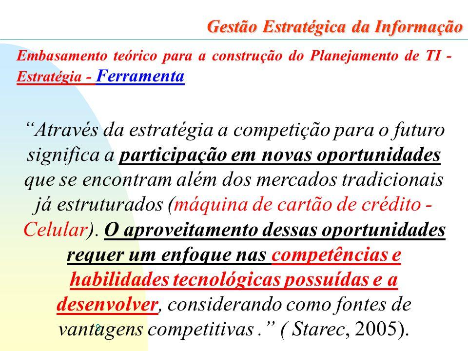 02/04/2017 Gestão Estratégica da Informação. Embasamento teórico para a construção do Planejamento de TI -Estratégia - Ferramenta.