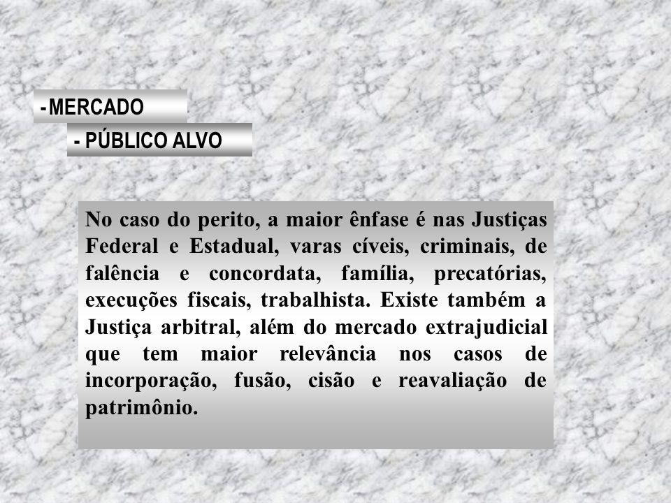 - MERCADO - PÚBLICO ALVO.