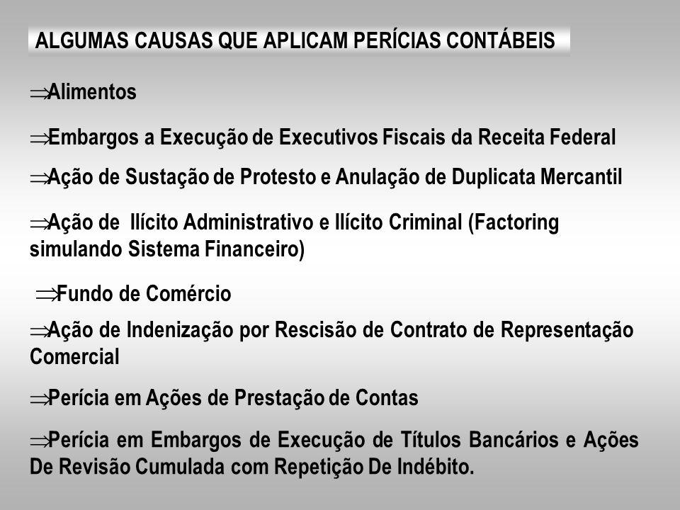 Fundo de Comércio ALGUMAS CAUSAS QUE APLICAM PERÍCIAS CONTÁBEIS