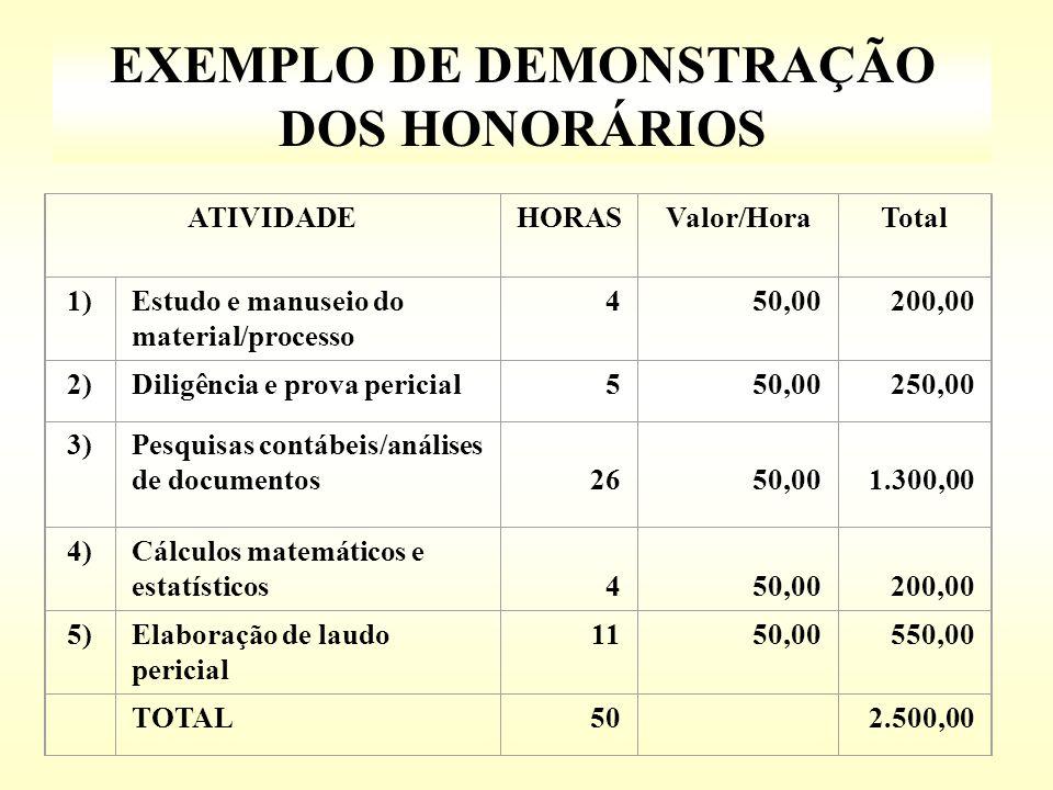 EXEMPLO DE DEMONSTRAÇÃO DOS HONORÁRIOS