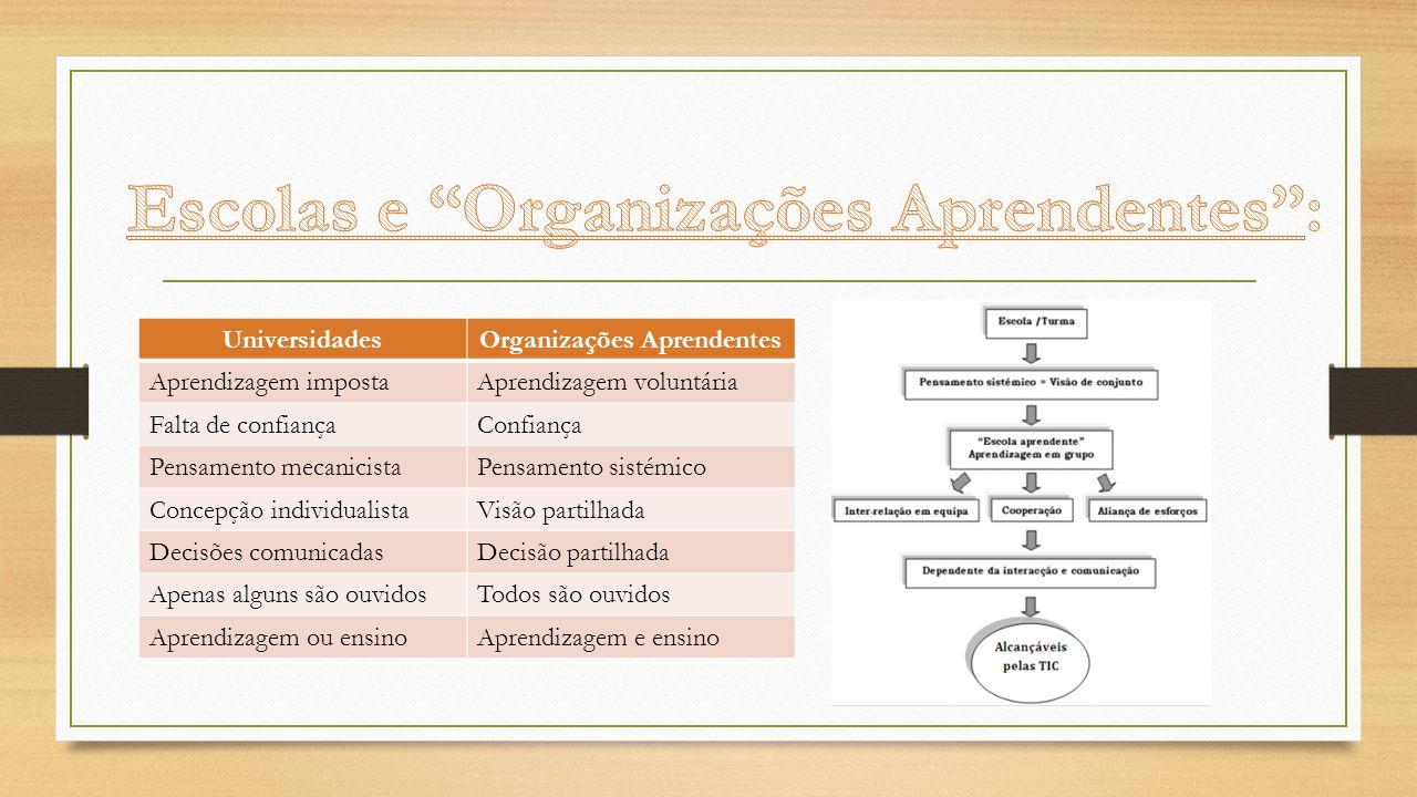 Escolas e Organizações Aprendentes : Organizações Aprendentes