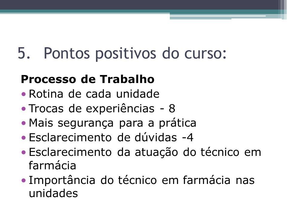 Pontos positivos do curso: