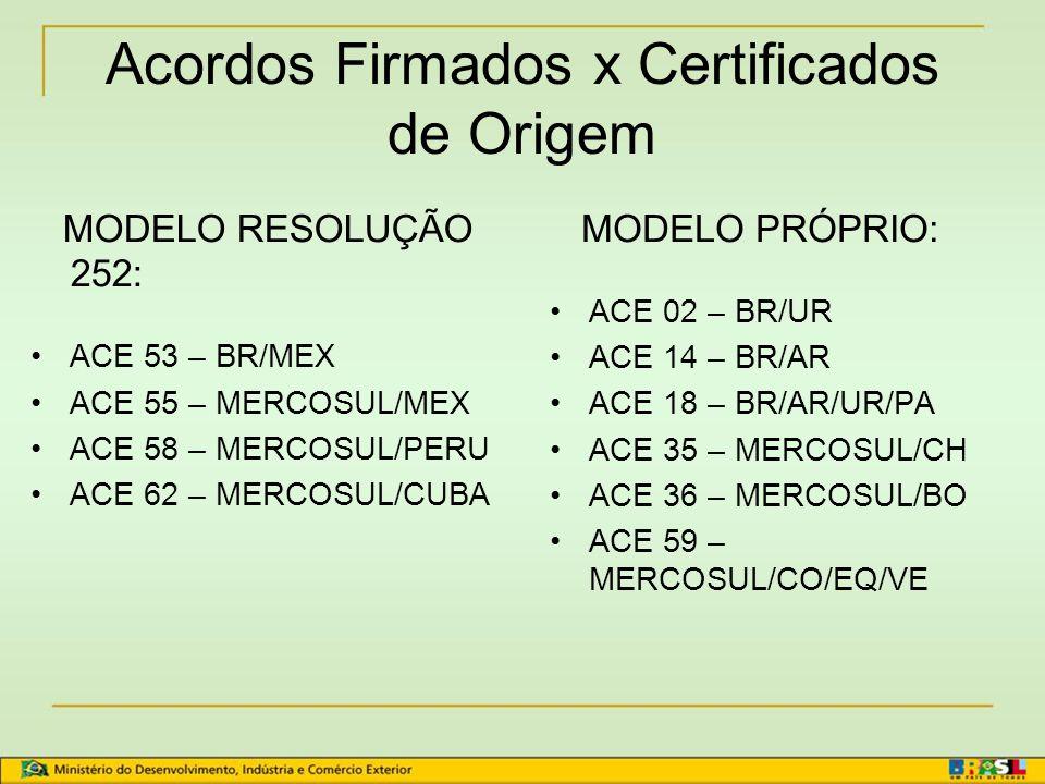 Acordos Firmados x Certificados de Origem