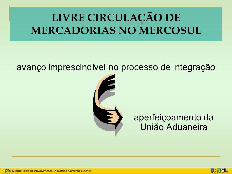 LIVRE CIRCULAÇÃO DE MERCADORIAS NO MERCOSUL