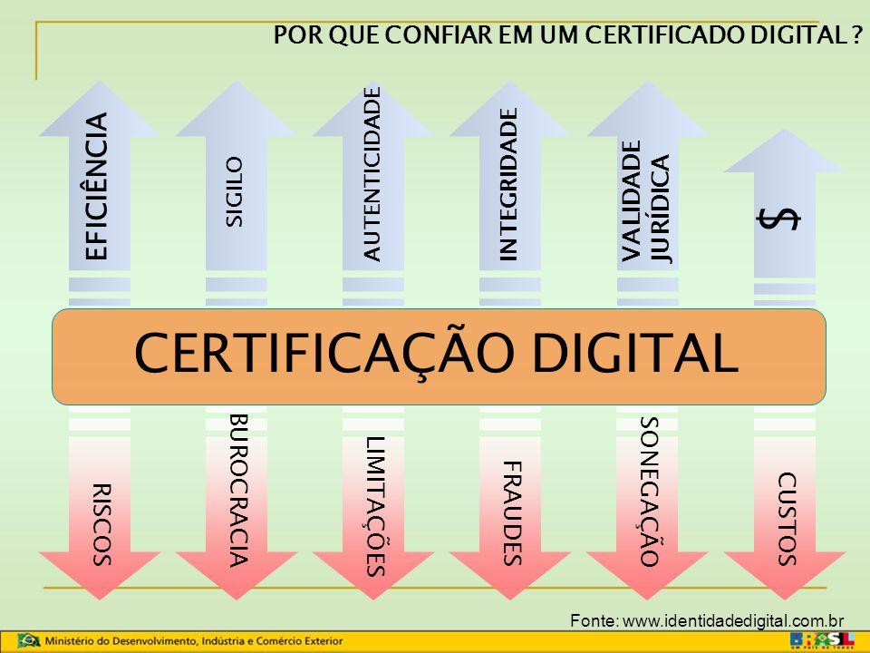 $ CERTIFICAÇÃO DIGITAL EFICIÊNCIA