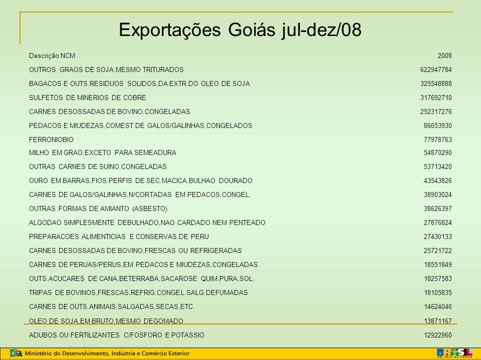 Exportações Goiás jul-dez/08