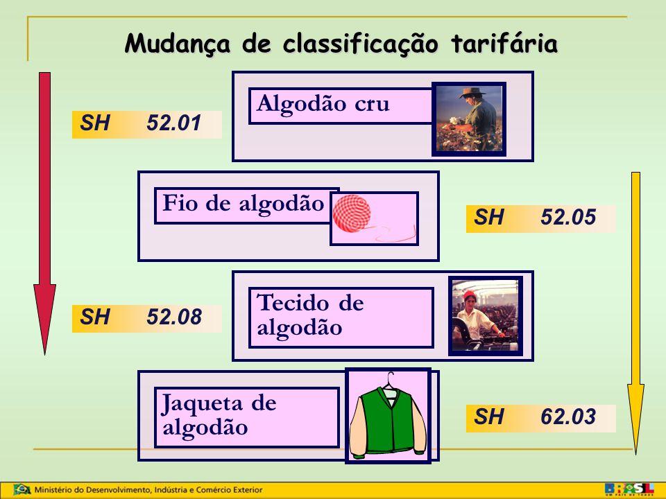 Mudança de classificação tarifária